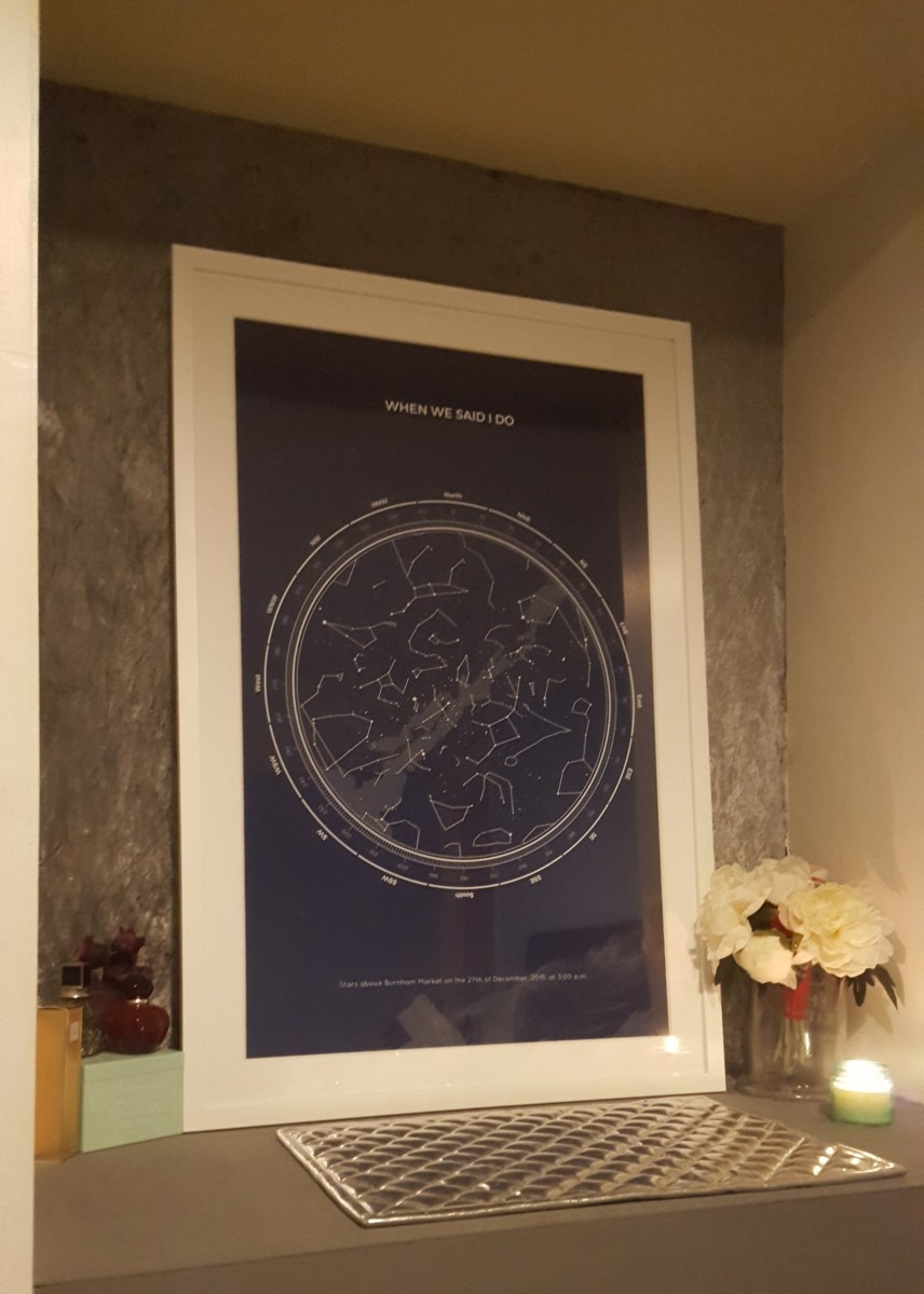 A present out of this world - Under Lucky Stars Star Maps
